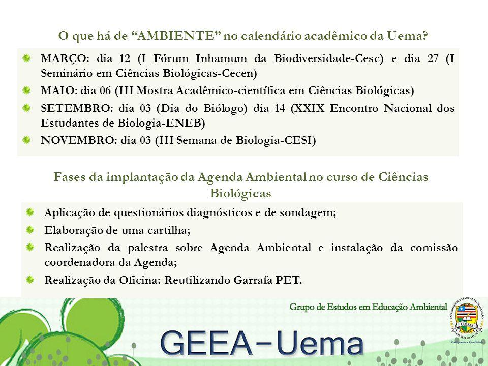Fases da implantação da Agenda Ambiental no curso de Ciências Biológicas Aplicação de questionários diagnósticos e de sondagem; Elaboração de uma cart