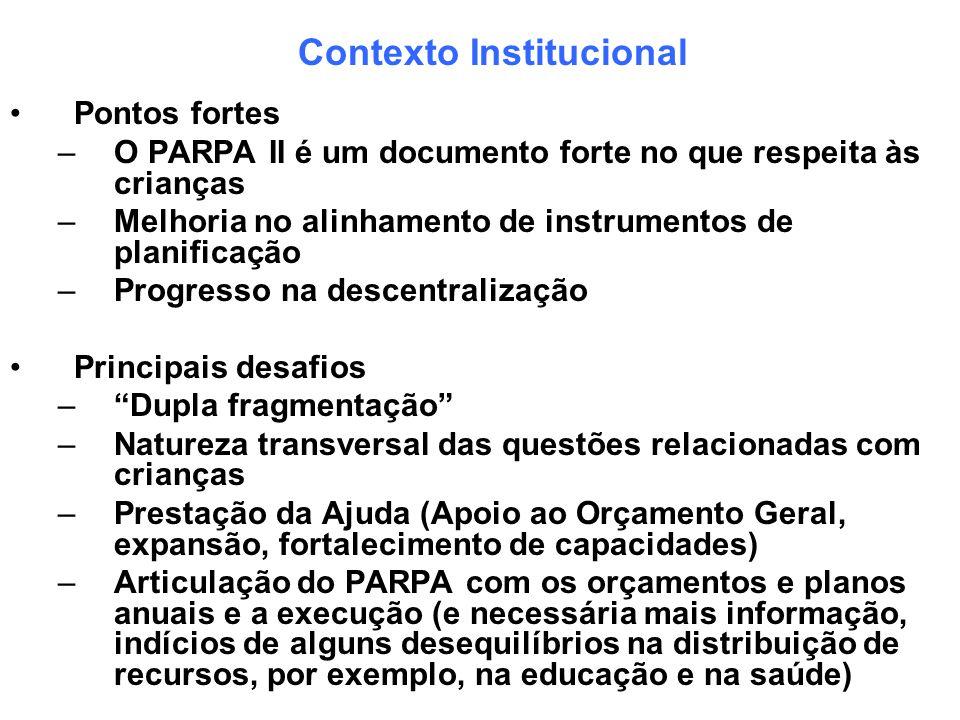 Pontos fortes –O PARPA II é um documento forte no que respeita às crianças –Melhoria no alinhamento de instrumentos de planificação –Progresso na desc