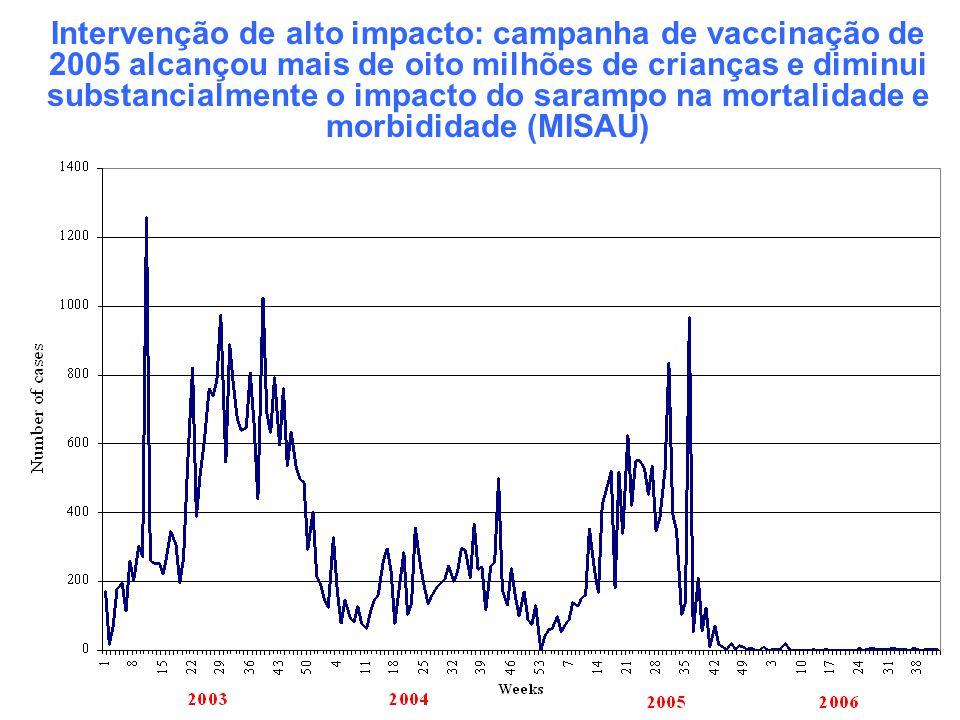 Intervenção de alto impacto: campanha de vaccinação de 2005 alcançou mais de oito milhões de crianças e diminui substancialmente o impacto do sarampo