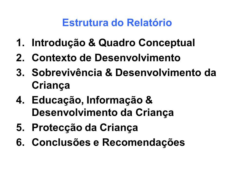1.Introdução & Quadro Conceptual 2.Contexto de Desenvolvimento 3.Sobrevivência & Desenvolvimento da Criança 4.Educação, Informação & Desenvolvimento d