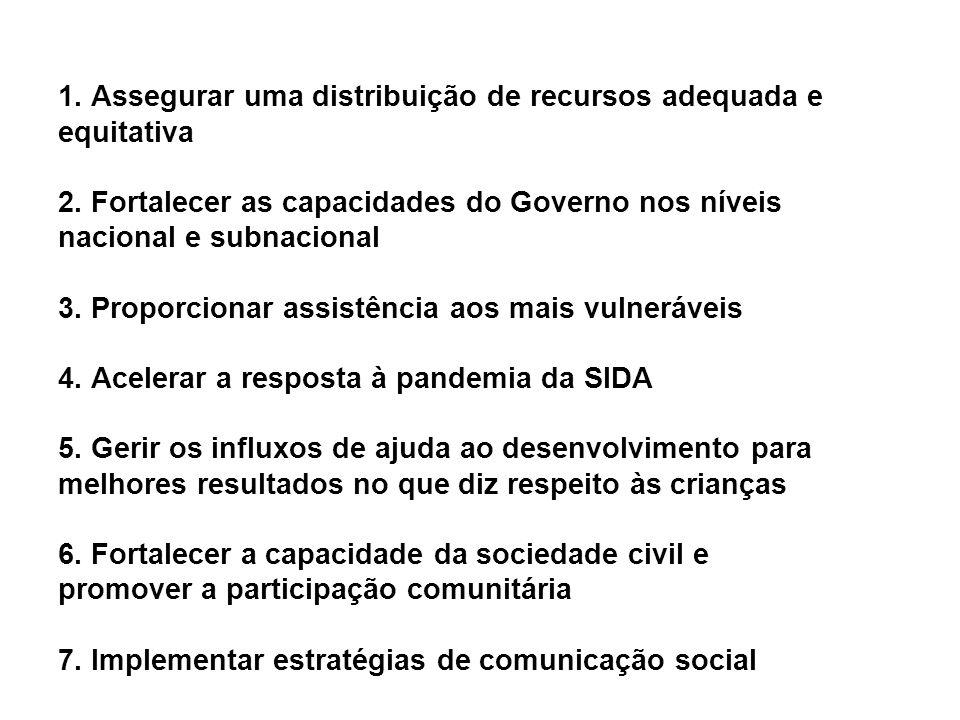 1. Assegurar uma distribuição de recursos adequada e equitativa 2. Fortalecer as capacidades do Governo nos níveis nacional e subnacional 3. Proporcio