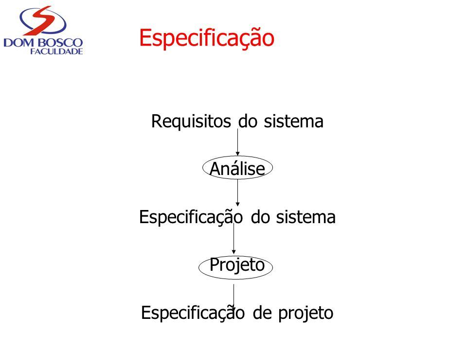 Especificação Requisitos do sistema Análise Especificação do sistema Projeto Especificação de projeto