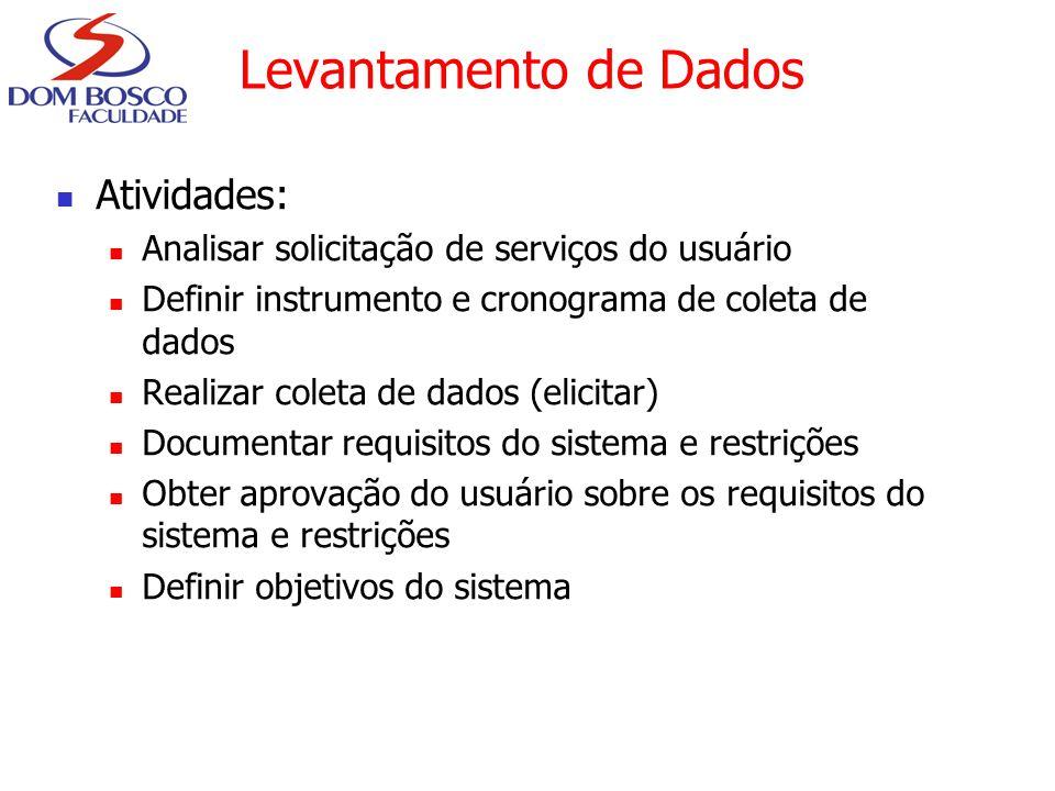 Levantamento de Dados Atividades: Analisar solicitação de serviços do usuário Definir instrumento e cronograma de coleta de dados Realizar coleta de d