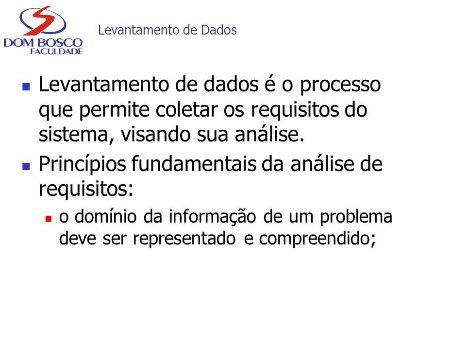 Levantamento de dados é o processo que permite coletar os requisitos do sistema, visando sua análise. Princípios fundamentais da análise de requisitos
