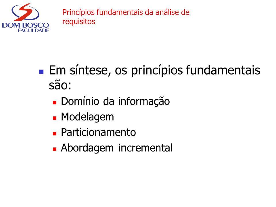 Princípios fundamentais da análise de requisitos Em síntese, os princípios fundamentais são: Domínio da informação Modelagem Particionamento Abordagem