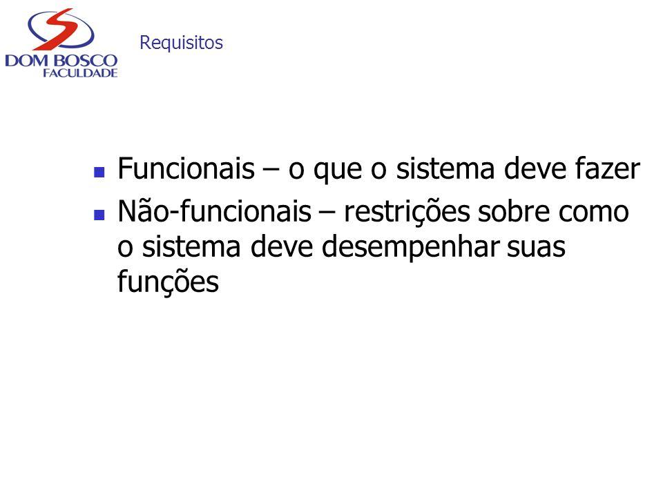 Requisitos Funcionais – o que o sistema deve fazer Não-funcionais – restrições sobre como o sistema deve desempenhar suas funções