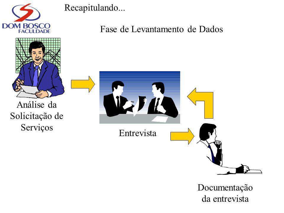 Recapitulando... Fase de Levantamento de Dados Entrevista Documentação da entrevista Análise da Solicitação de Serviços