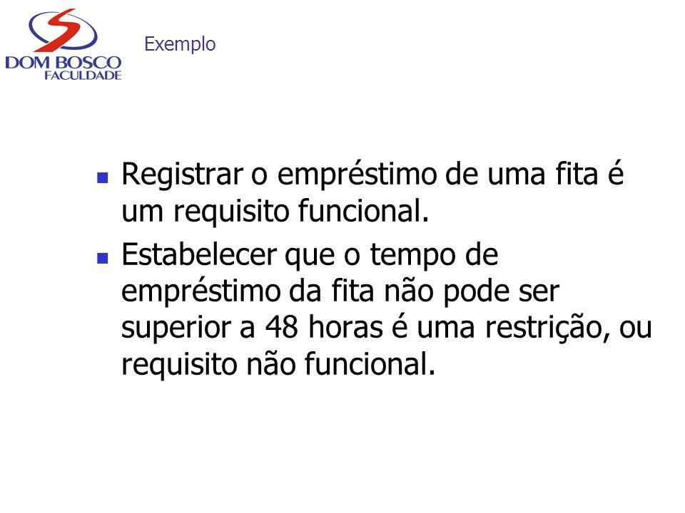 Exemplo Registrar o empréstimo de uma fita é um requisito funcional. Estabelecer que o tempo de empréstimo da fita não pode ser superior a 48 horas é