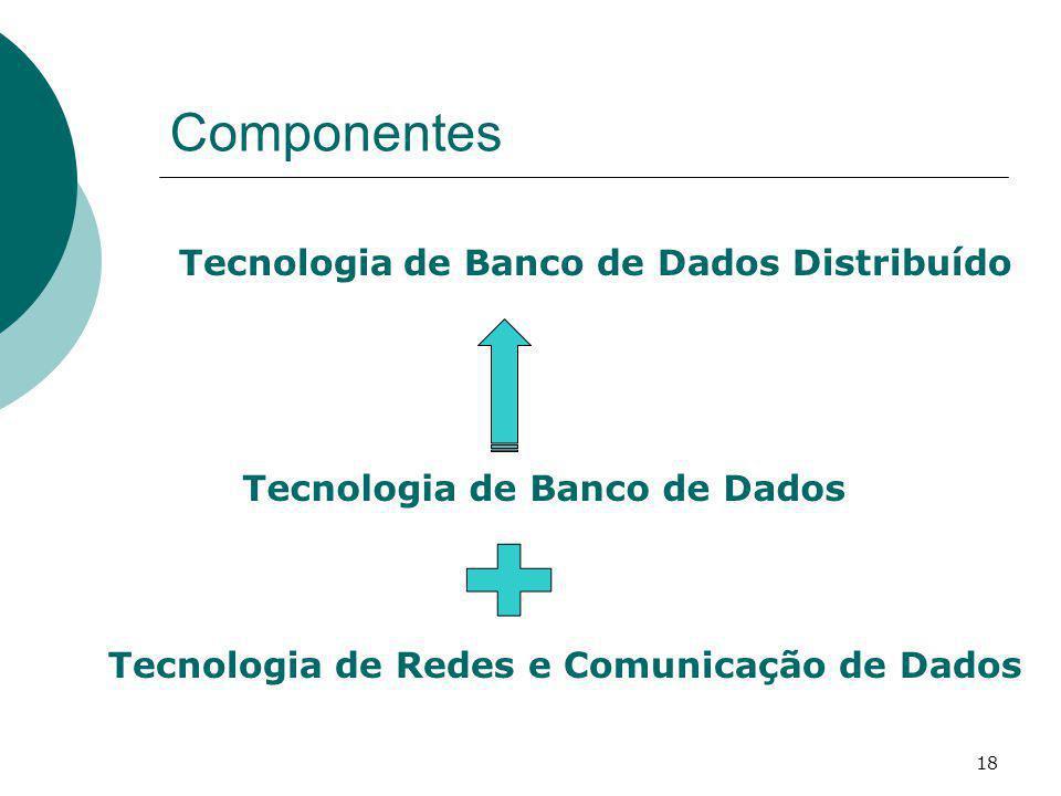 Componentes 18 Tecnologia de Banco de Dados Tecnologia de Redes e Comunicação de Dados Tecnologia de Banco de Dados Distribuído
