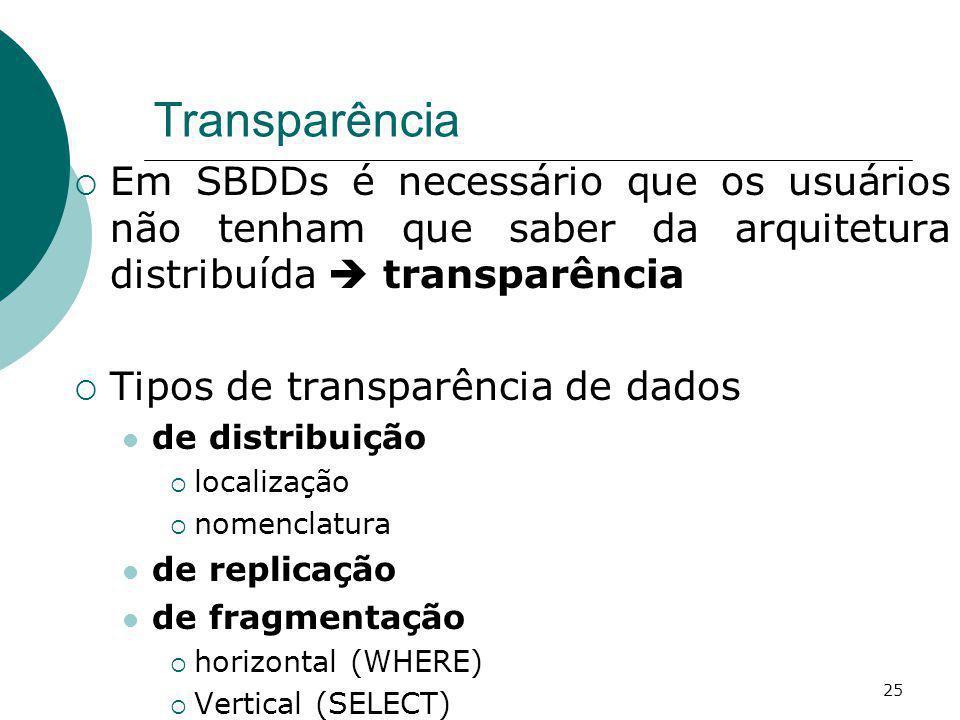 Transparência Em SBDDs é necessário que os usuários não tenham que saber da arquitetura distribuída transparência Tipos de transparência de dados de d