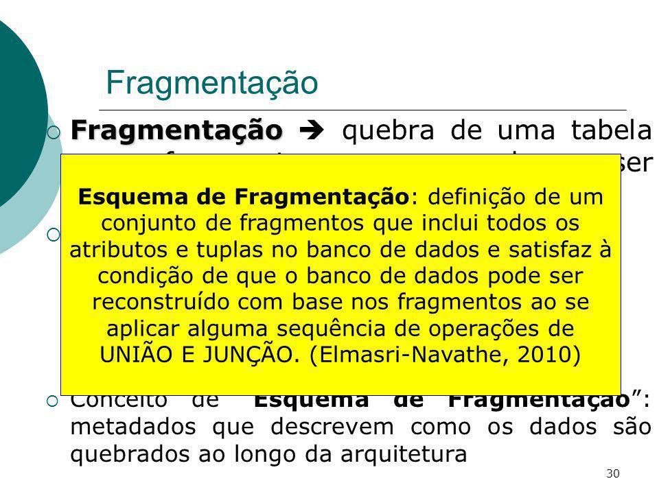 Fragmentação Fragmentação Fragmentação quebra de uma tabela em fragmentos que podem ser armazenados em sites diferentes Tipos: fragmentação vertical p