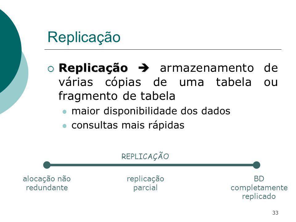 Replicação Replicação Replicação armazenamento de várias cópias de uma tabela ou fragmento de tabela maior disponibilidade dos dados consultas mais rá