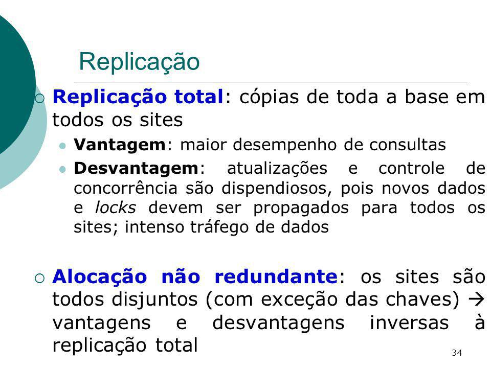 Replicação Replicação total: cópias de toda a base em todos os sites Vantagem: maior desempenho de consultas Desvantagem: atualizações e controle de c