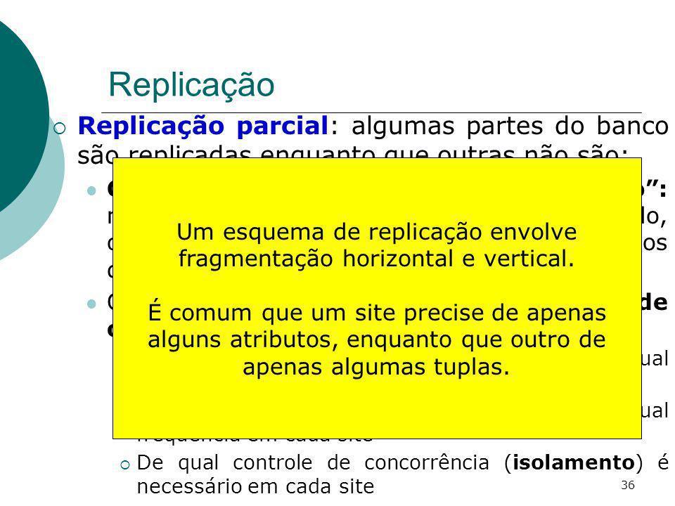 Replicação Replicação parcial: algumas partes do banco são replicadas enquanto que outras não são: Conceito de Esquema de Replicação: metadados que de