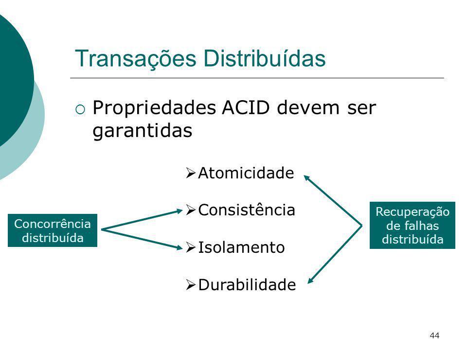 Transações Distribuídas Propriedades ACID devem ser garantidas 44 Atomicidade Consistência Isolamento Durabilidade Recuperação de falhas distribuída C