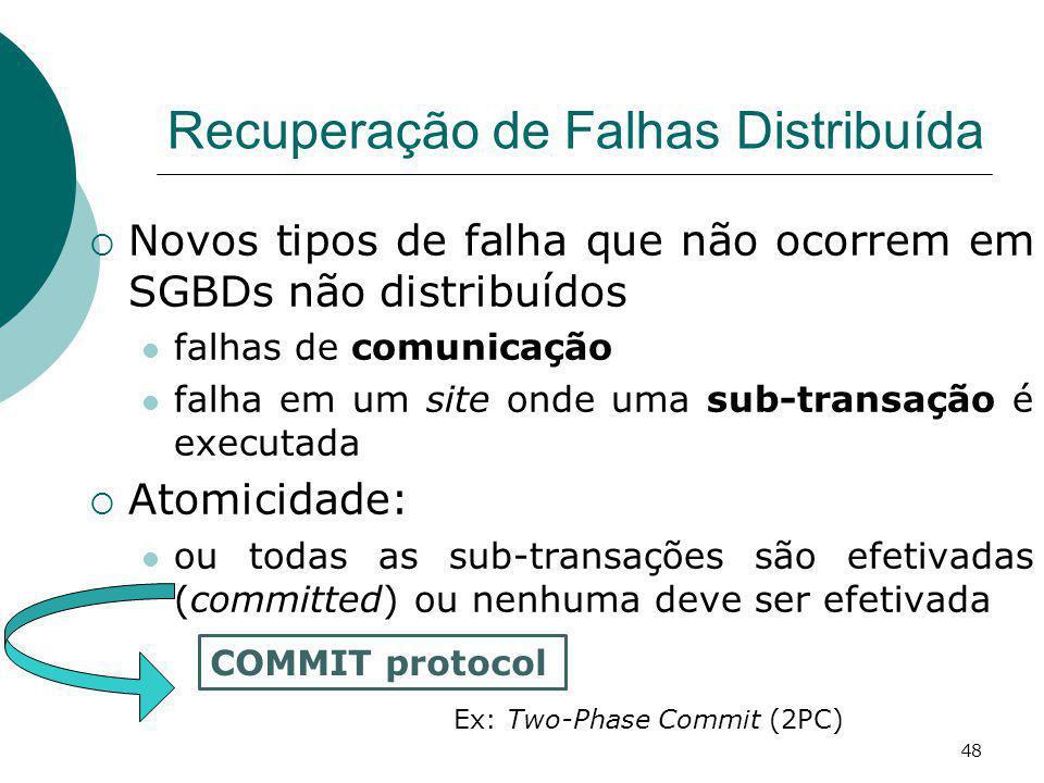 Recuperação de Falhas Distribuída Novos tipos de falha que não ocorrem em SGBDs não distribuídos falhas de comunicação falha em um site onde uma sub-t