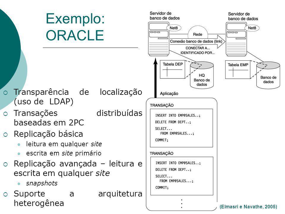 Exemplo: ORACLE 50 (Elmasri e Navathe, 2005) Transparência de localização (uso de LDAP) Transações distribuídas baseadas em 2PC Replicação básica leit