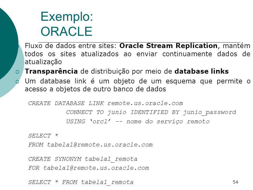 Exemplo: ORACLE 54 Fluxo de dados entre sites: Oracle Stream Replication, mantém todos os sites atualizados ao enviar continuamente dados de atualizaç