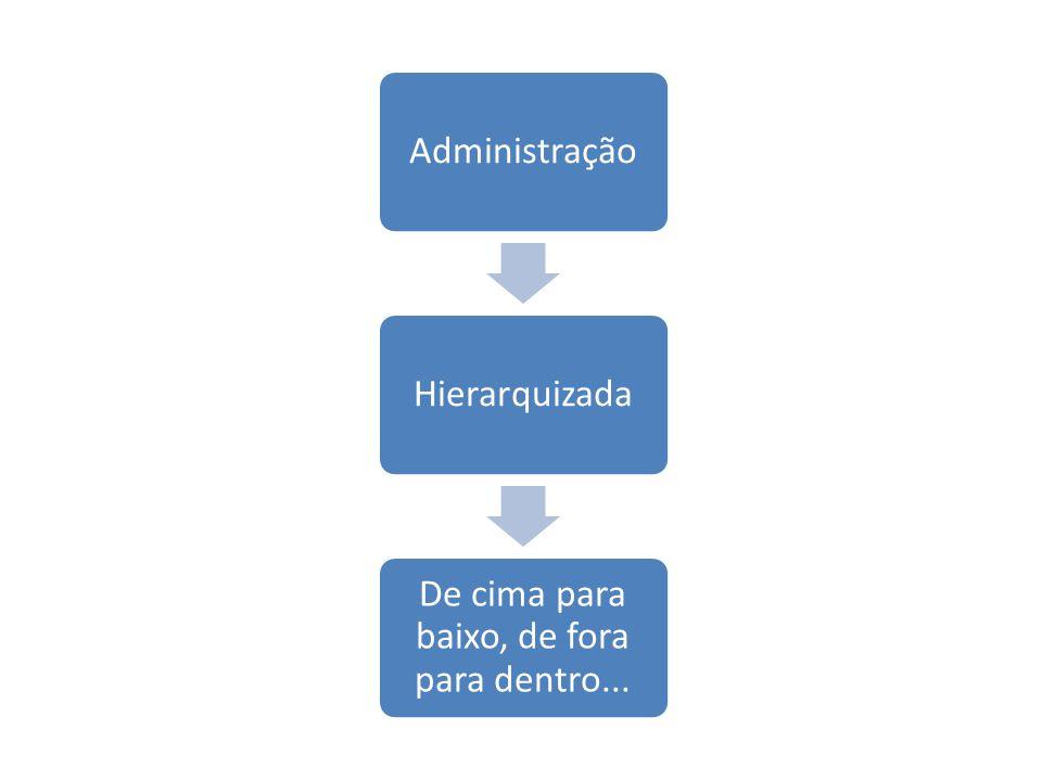 InstitucionalProcessualPessoal