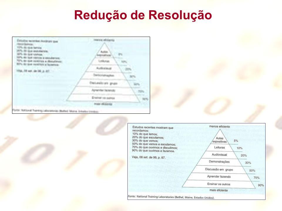 Redução de Resolução
