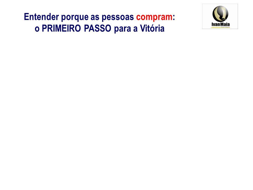 Entender porque as pessoas compram: o PRIMEIRO PASSO para a Vitória