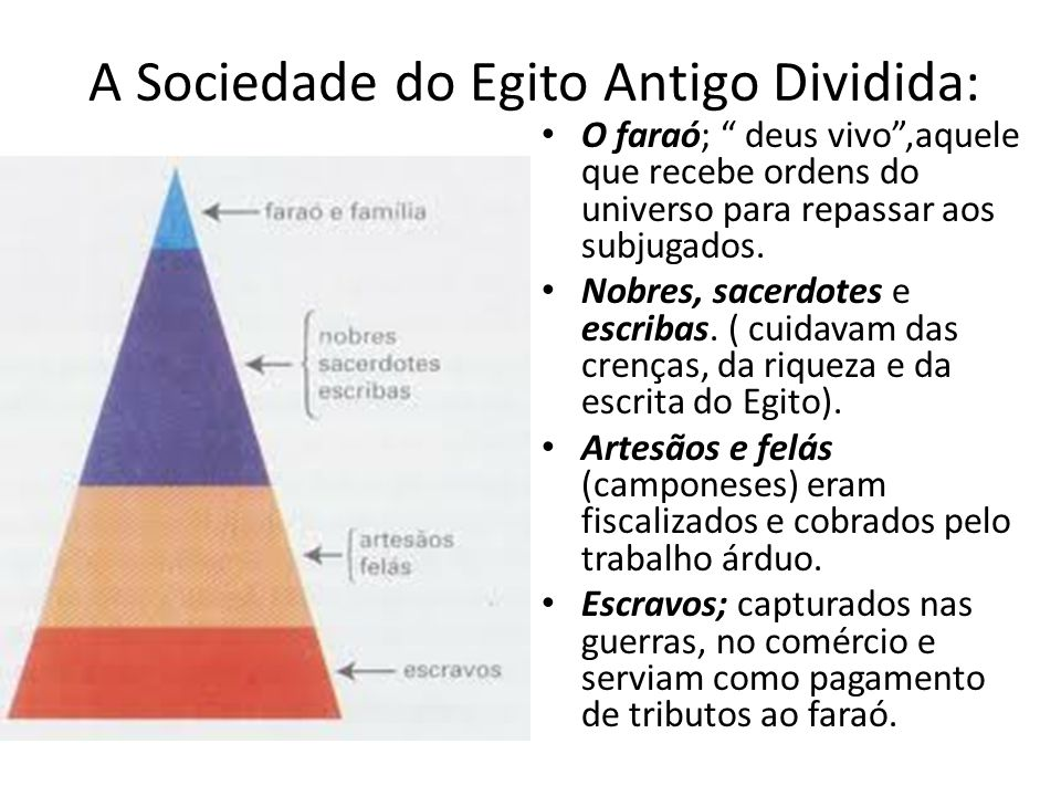 A Sociedade do Egito Antigo Dividida: O faraó; deus vivo,aquele que recebe ordens do universo para repassar aos subjugados. Nobres, sacerdotes e escri