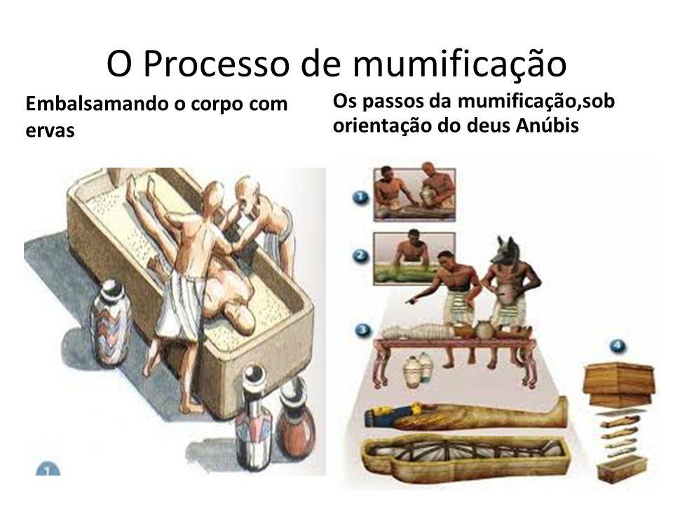 O Processo de mumificação Embalsamando o corpo com ervas Os passos da mumificação,sob orientação do deus Anúbis