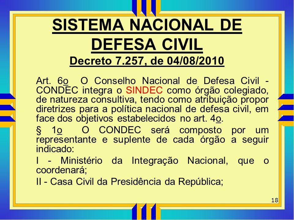 SISTEMA NACIONAL DE DEFESA CIVIL Decreto 7.257, de 04/08/2010 Art. 6o O Conselho Nacional de Defesa Civil - CONDEC integra o SINDEC como órgão colegia