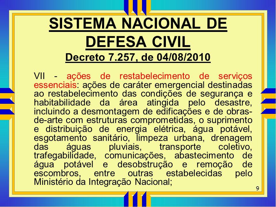 SISTEMA NACIONAL DE DEFESA CIVIL Decreto 7.257, de 04/08/2010 VII - ações de restabelecimento de serviços essenciais: ações de caráter emergencial des