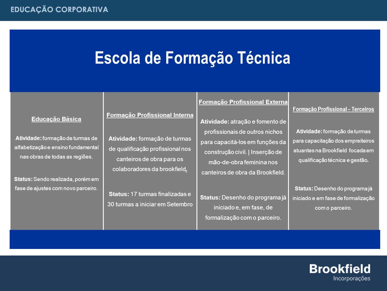 6 Formação Profissional – Terceiros Atividade: formação de turmas para capacitação dos empreiteiros atuantes na Brookfield focada em qualificação técnica e gestão.