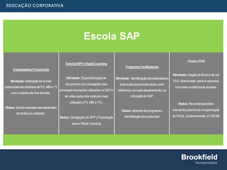 6 Fórum e FAQ Escola SAP Atividade: criação de fórum e de um FAQ direcionado para os assuntos com maior evidência de dúvidas.