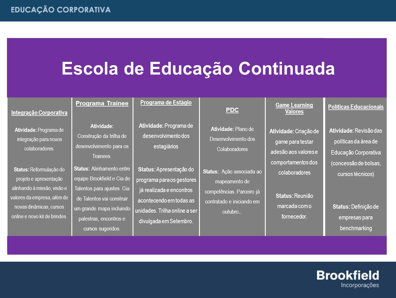 Escola de Educação Continuada Políticas Educacionais Atividade: Revisão das políticas da área de Educação Corporativa (concessão de bolsas, cursos técnicos) Status: Definição de empresas para benchmarking