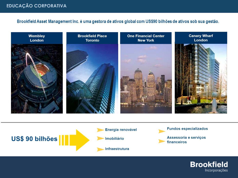 US$ 90 bilhões Energia renovável Imobiliário Infraestrutura Fundos especializados Assessoria e serviços financeiros Brookfield Asset Management Inc.