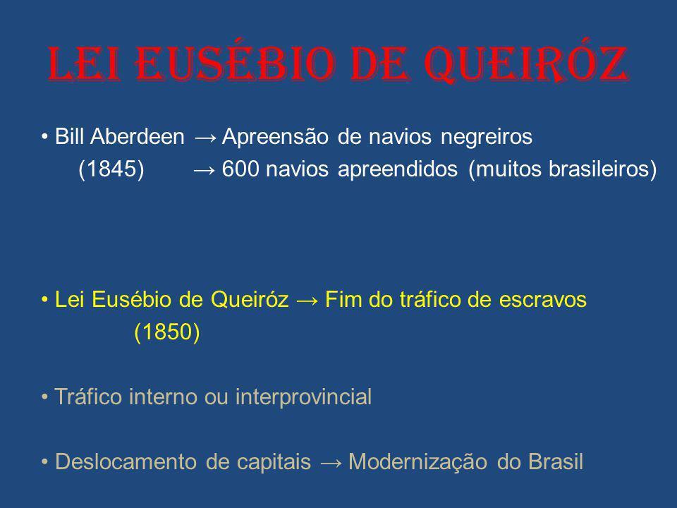 LEI EUSÉBIO DE QUEIRÓZ Bill Aberdeen Apreensão de navios negreiros (1845) 600 navios apreendidos (muitos brasileiros) Lei Eusébio de Queiróz Fim do tráfico de escravos (1850) Tráfico interno ou interprovincial Deslocamento de capitais Modernização do Brasil