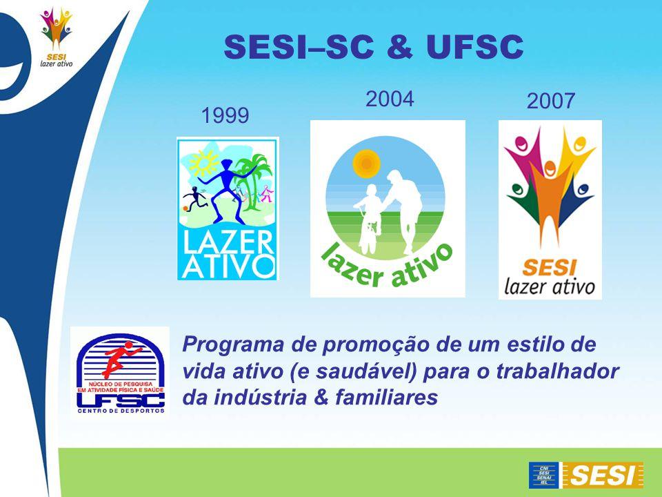Programa de promoção de um estilo de vida ativo (e saudável) para o trabalhador da indústria & familiares SESI–SC & UFSC 1999 2004 2007