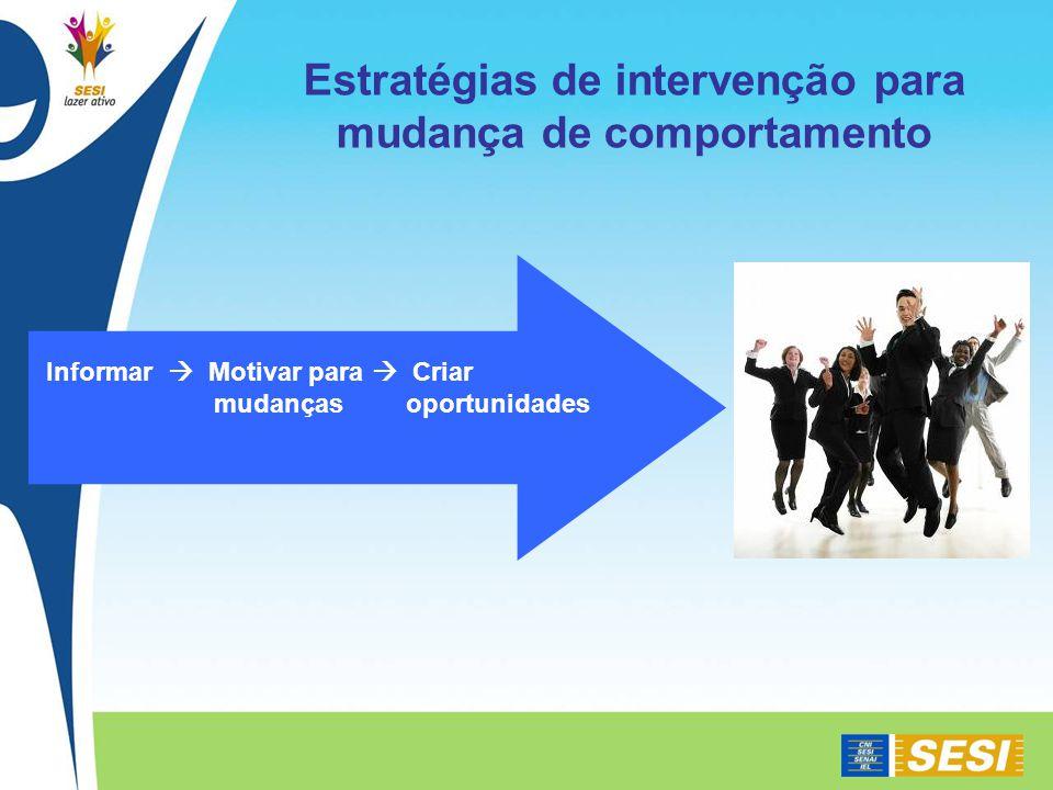 Estratégias de intervenção para mudança de comportamento Informar Motivar para Criar mudanças oportunidades