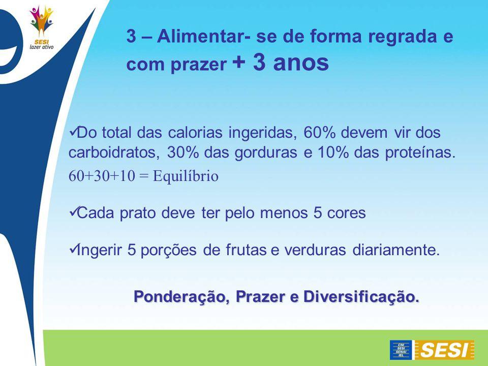 Do total das calorias ingeridas, 60% devem vir dos carboidratos, 30% das gorduras e 10% das proteínas.