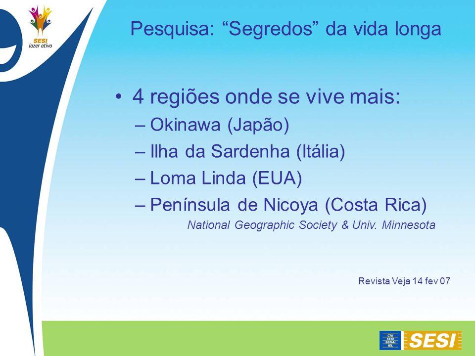 Pesquisa: Segredos da vida longa 4 regiões onde se vive mais: –Okinawa (Japão) –Ilha da Sardenha (Itália) –Loma Linda (EUA) –Península de Nicoya (Costa Rica) National Geographic Society & Univ.