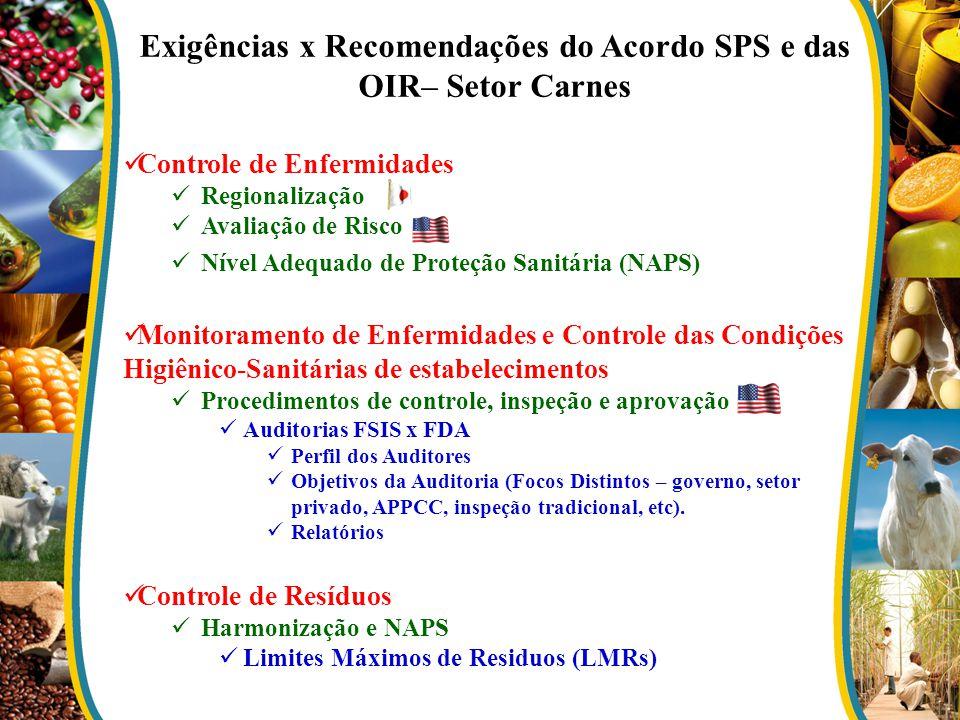 Exigências x Recomendações do Acordo SPS e das OIR– Setor Carnes Controle de Enfermidades Regionalização Avaliação de Risco Nível Adequado de Proteção
