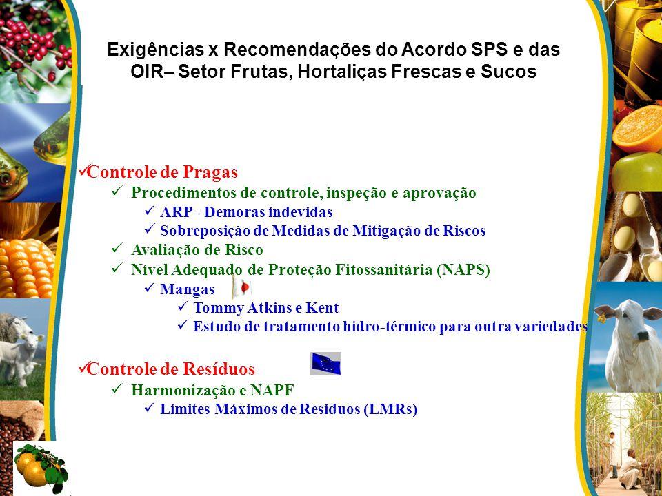 Exigências x Recomendações do Acordo SPS e das OIR– Setor Frutas, Hortaliças Frescas e Sucos Controle de Pragas Procedimentos de controle, inspeção e