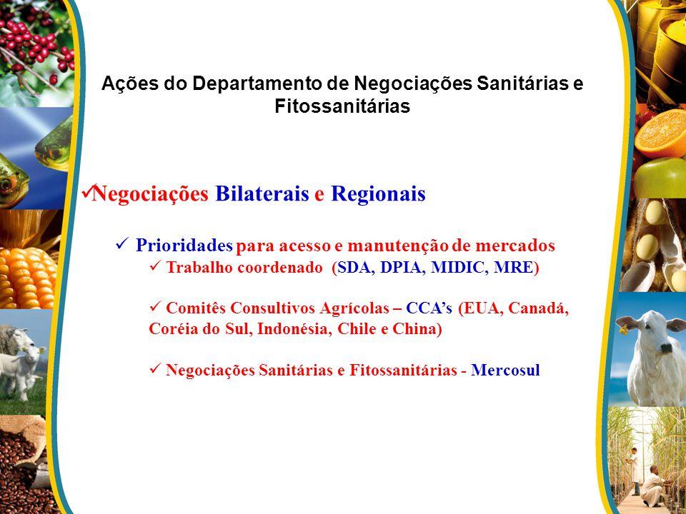 Ações do Departamento de Negociações Sanitárias e Fitossanitárias Negociações Bilaterais e Regionais Prioridades para acesso e manutenção de mercados