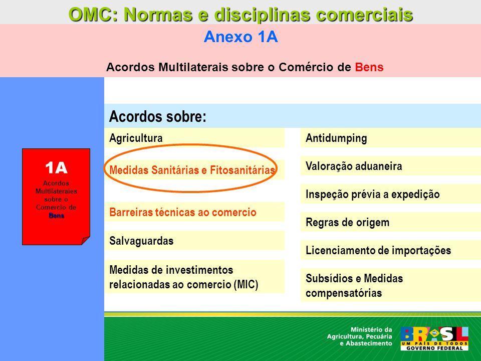 Acordos sobre: Agricultura Medidas Sanitárias e Fitosanitárias Salvaguardas Barreiras técnicas ao comercio Medidas de investimentos relacionadas ao co