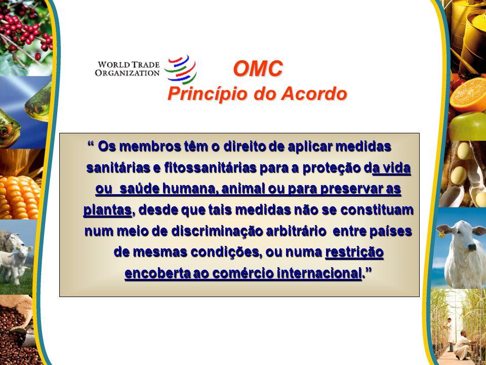 OMC Princípio do Acordo Os membros têm o direito de aplicar medidas sanitárias e fitossanitárias para a proteção da vida ou saúde humana, animal ou pa