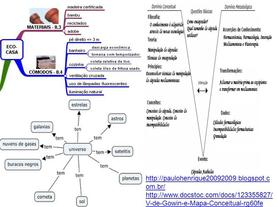 http://paulohenrique20092009.blogspot.c om.br/ http://www.docstoc.com/docs/123355827/ V-de-Gowin-e-Mapa-Conceitual-rg60fe