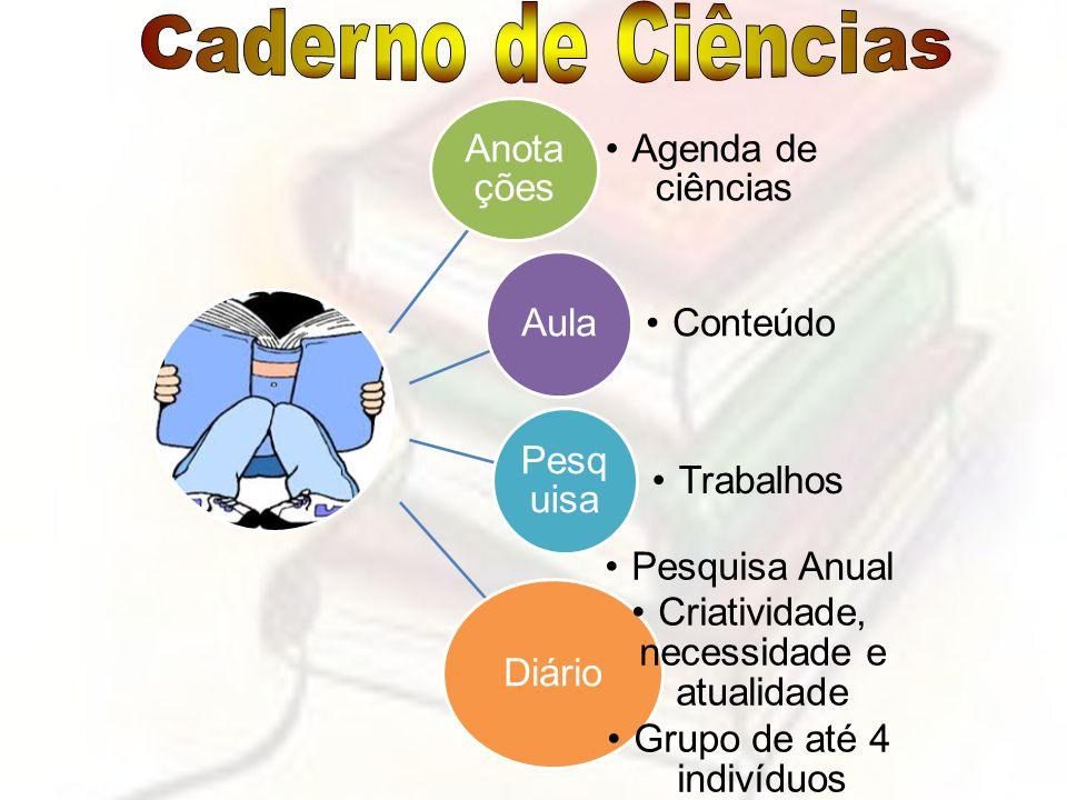Anota ções Agenda de ciências Aula Conteúdo Pesq uisa Trabalhos Diário Pesquisa Anual Criatividade, necessidade e atualidade Grupo de até 4 indivíduos