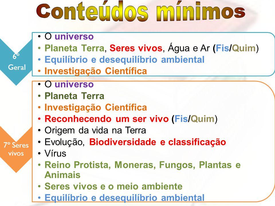 6º Geral O universo Planeta Terra, Seres vivos, Água e Ar (Fis/Quim) Equilíbrio e desequilíbrio ambiental Investigação Científica 7º Seres vivos O uni