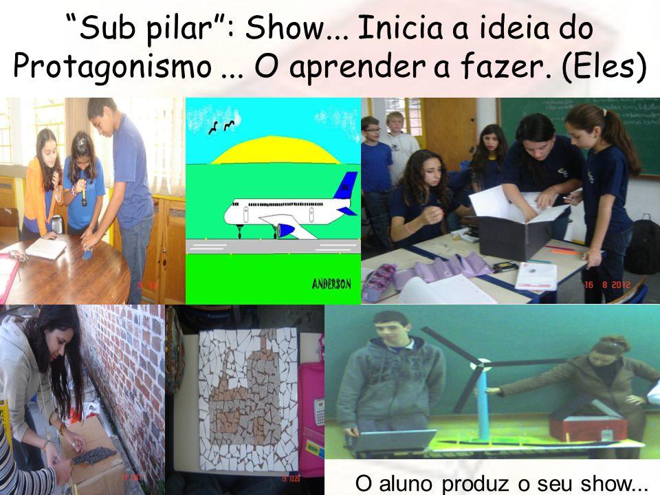 Sub pilar: Show... Inicia a ideia do Protagonismo... O aprender a fazer. (Eles) O aluno produz o seu show...