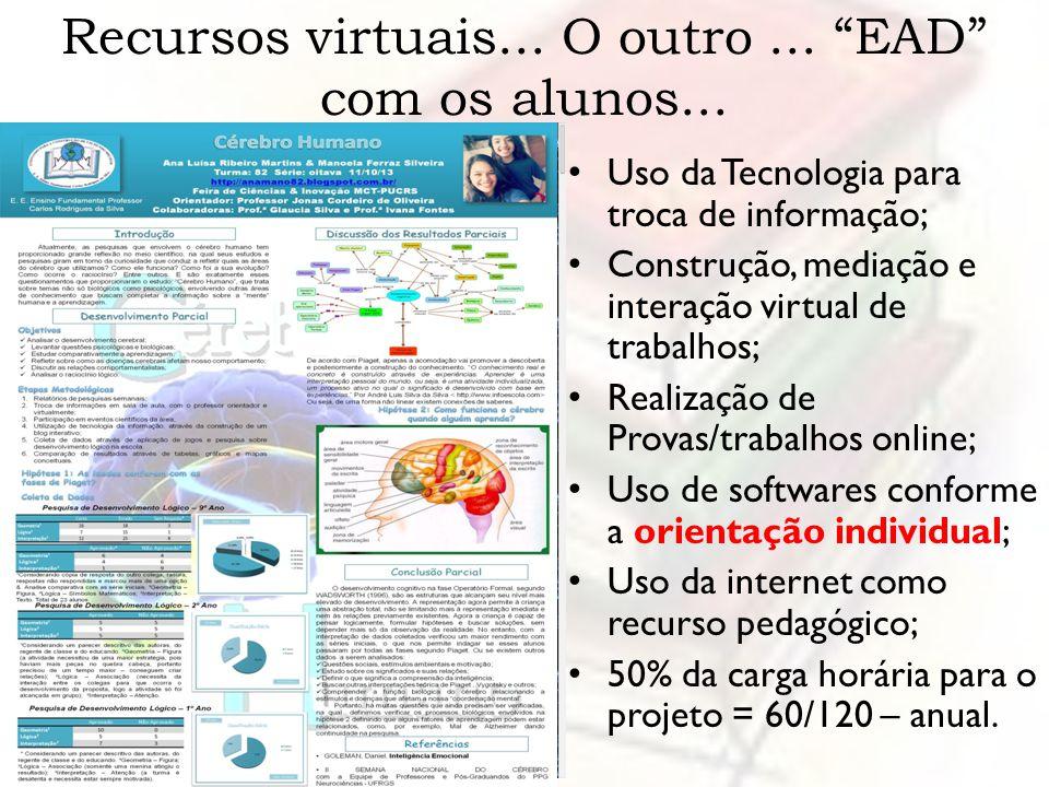 Recursos virtuais... O outro... EAD com os alunos... Uso da Tecnologia para troca de informação; Construção, mediação e interação virtual de trabalhos
