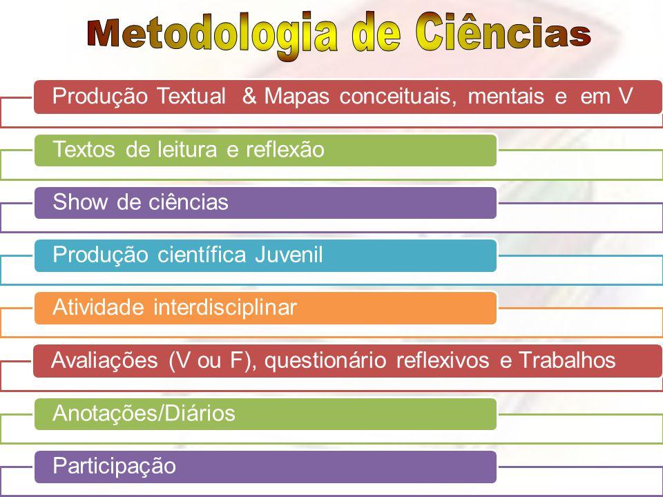 Produção Textual & Mapas conceituais, mentais e em V Textos de leitura e reflexãoShow de ciências Produção científica JuvenilAtividade interdisciplinar Avaliações (V ou F), questionário reflexivos e Trabalhos Anotações/DiáriosParticipação