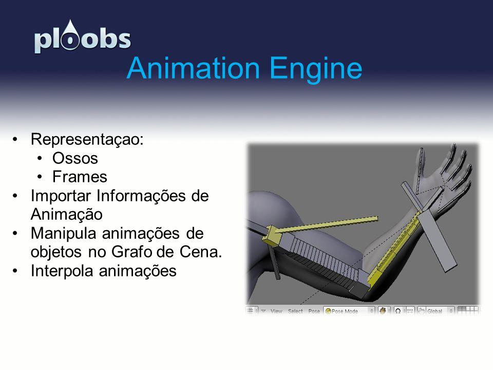 Page 10 Animation Engine Representaçao: Ossos Frames Importar Informações de Animação Manipula animações de objetos no Grafo de Cena. Interpola animaç